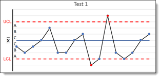 Control Charts | Product Documentation